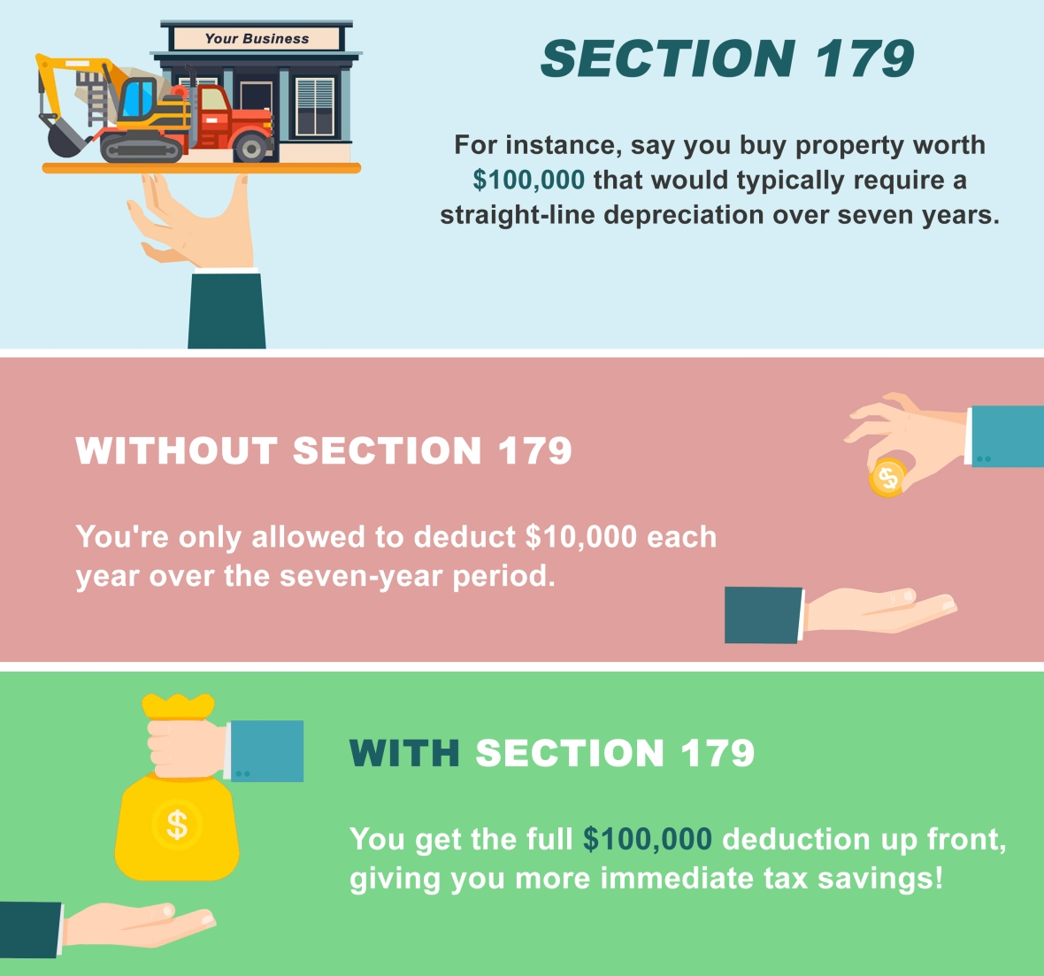 Section 179 for Business Taxes 2019 2018